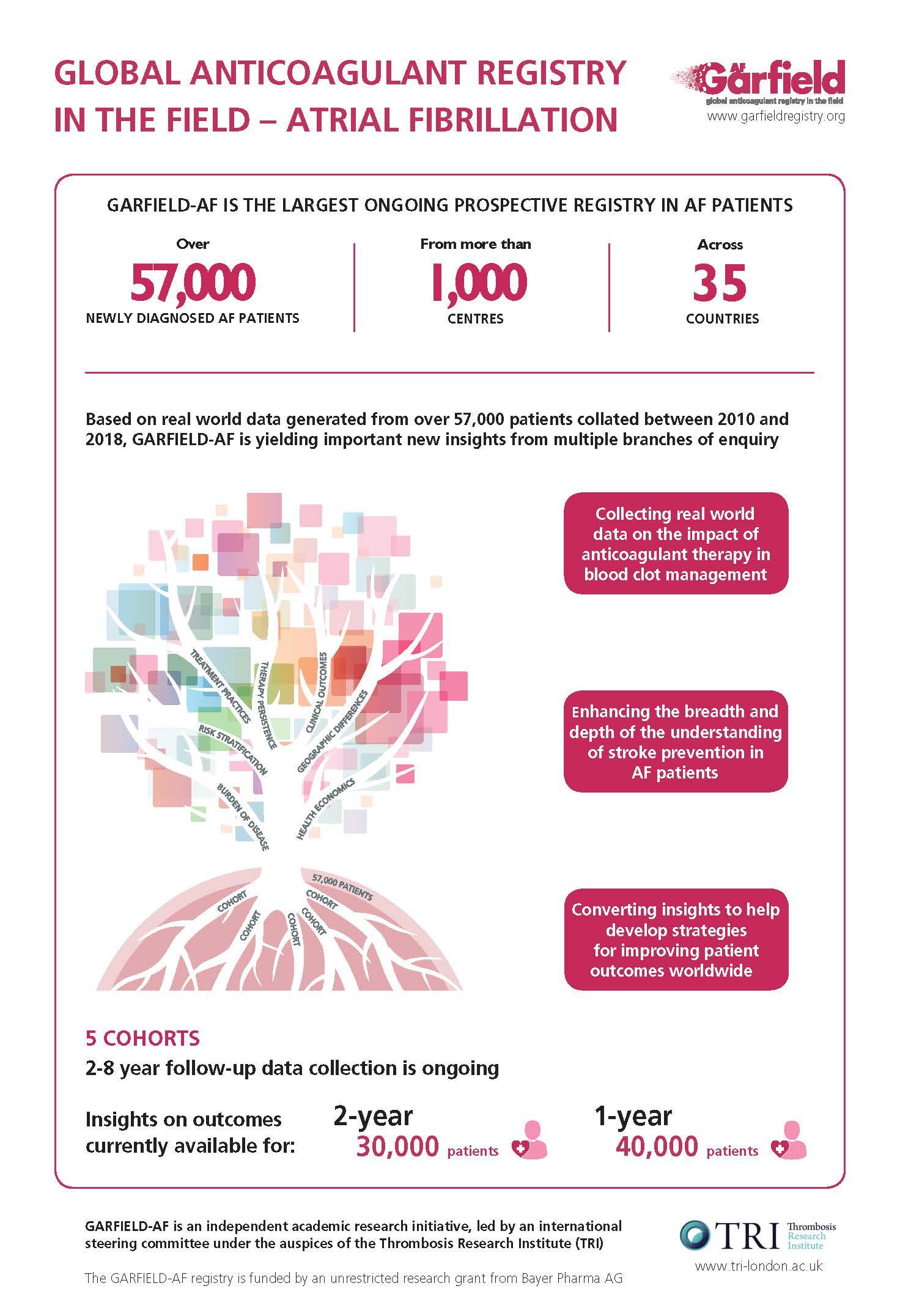 GarfieldAF_Tree-Infographic-_FINAL